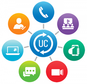 VoIP/UC Icon